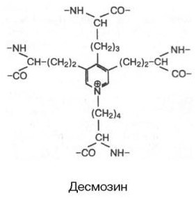 десмозин
